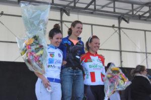Cyclisme Podium